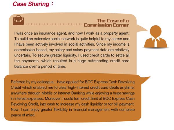 Boc loan calculator